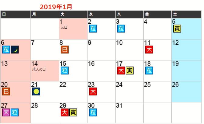 2019年1月の財布を使い始める・買う日一覧