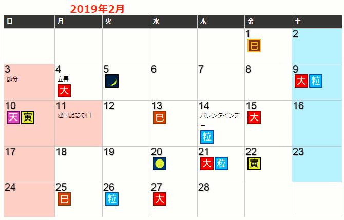 <2018年2月>財布を買うのに最適な日の早見表