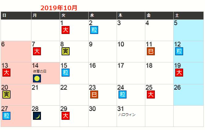 <2019年10月>財布を買うのに最適な日の早見表